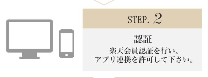 STEP.2 楽天会員認証を行い、アプリ連携を許可して下さい。