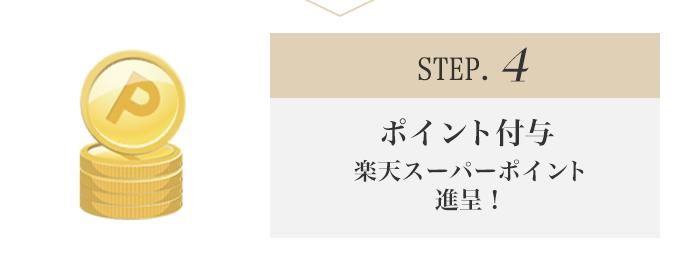 STEP.4 楽天スーパーポイント進呈!
