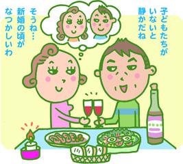 ステップ3 二人っきりの夕食作戦