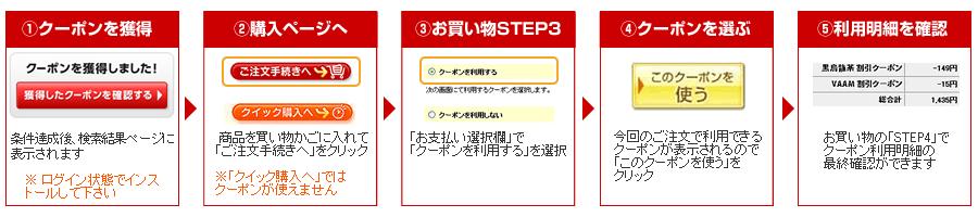 [1]クーポンを獲得 [2]購入ページへ [3]お買い物STEP3 [4]クーポンを選ぶ [5]利用明細を確認